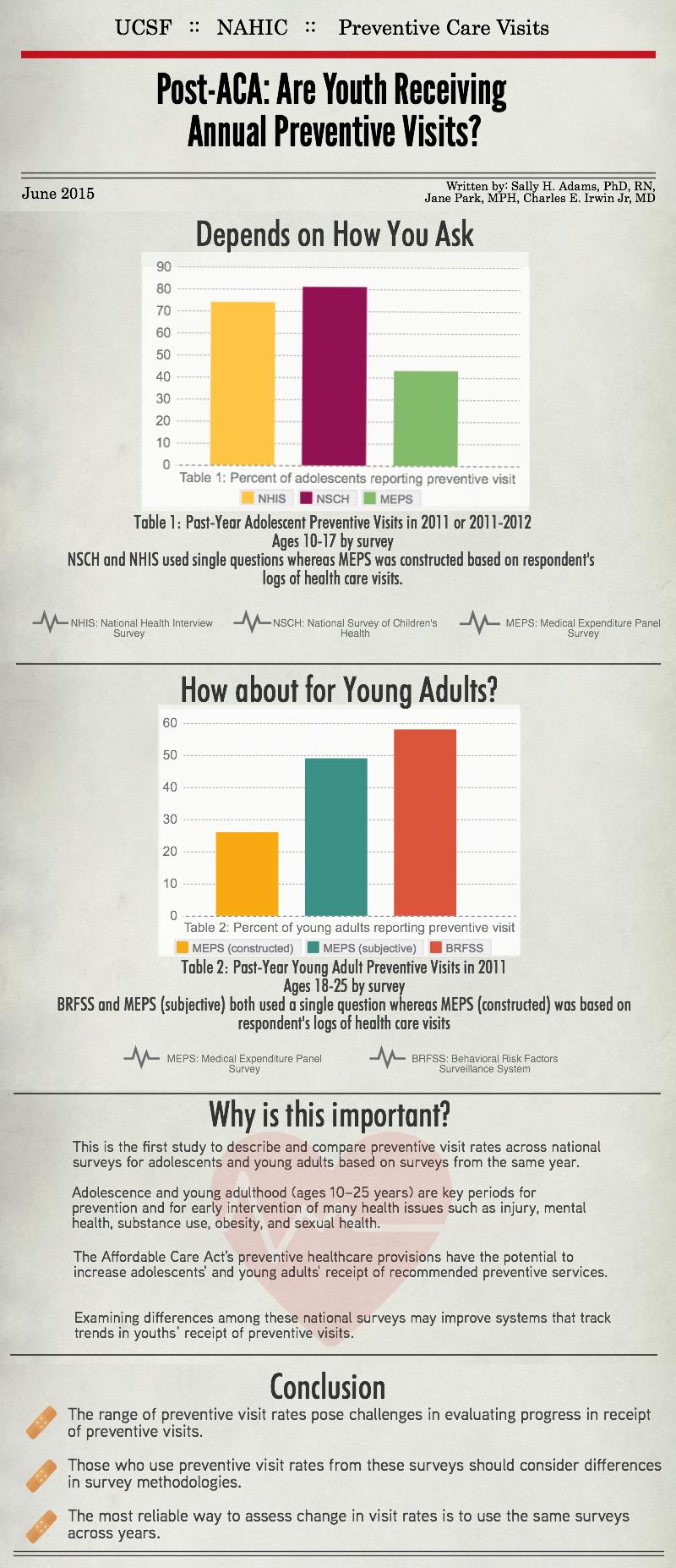 AJPM infographic