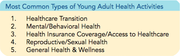 1. Healthcare Transition, 2. Mental/Behavioral Health, 3. Health Insurance Coverage/Access to Healthcare, 4. Reproductive/Sexual Health, 5. General Health & Wellness
